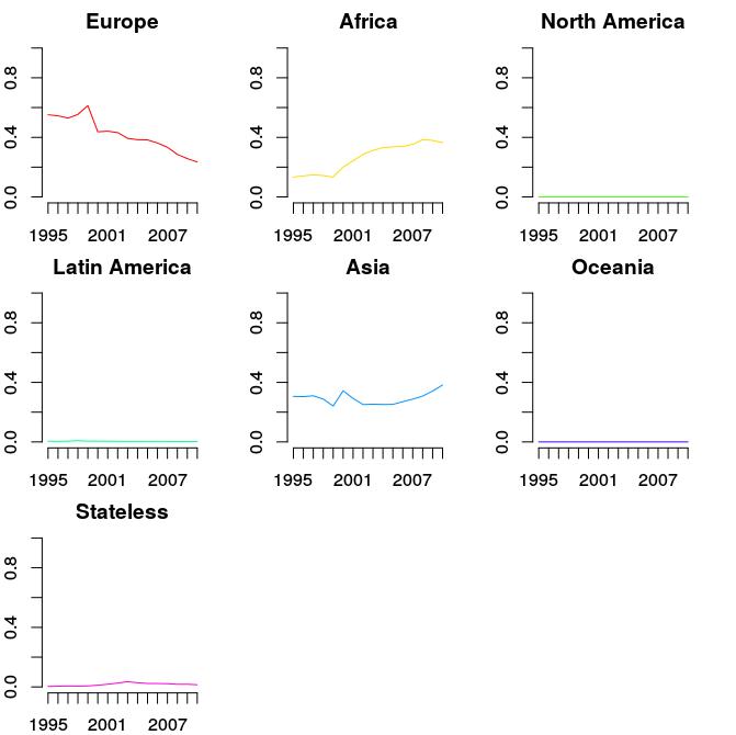 diversity-asylum-groups-abs