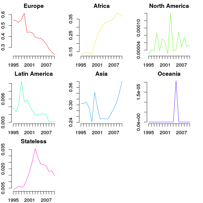 diversity-asylum-groups