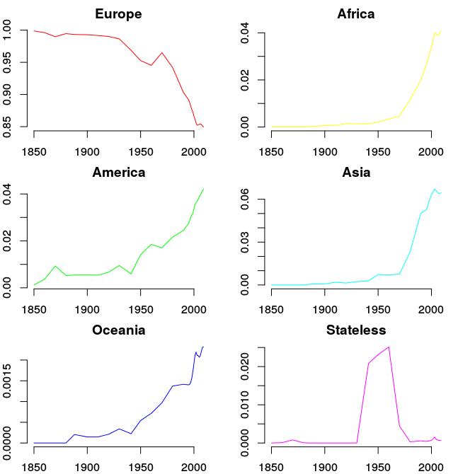 diversity-groups