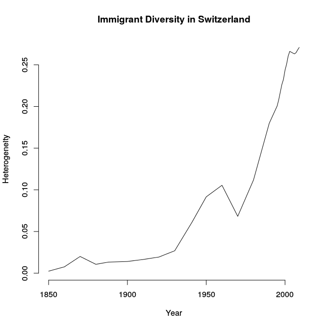diversity-long