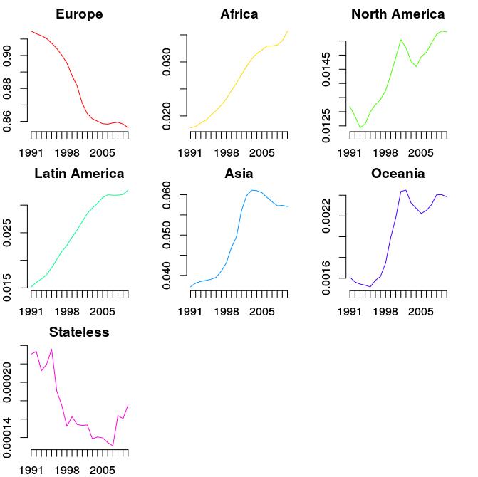 diversity-recent-groups