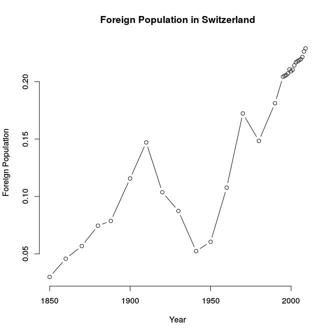 foreign-pop